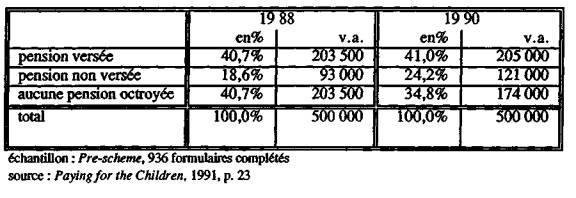 Pension alimentaire majeur quebec - Table des pensions alimentaires ...