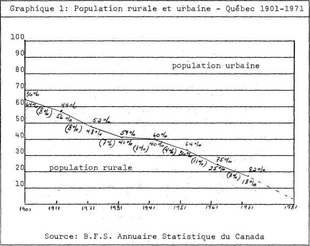Faillite Personnelle Quebec Conséquence